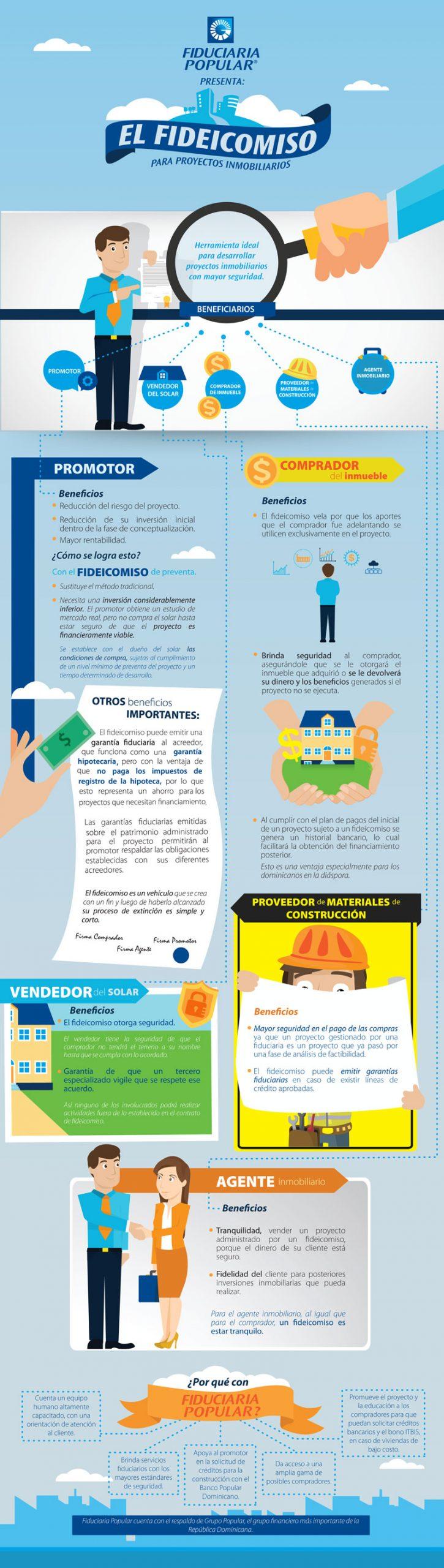 La Ley 189-11 para el Desarrollo del Mercado Hipotecario y el Fideicomiso en República Dominicana